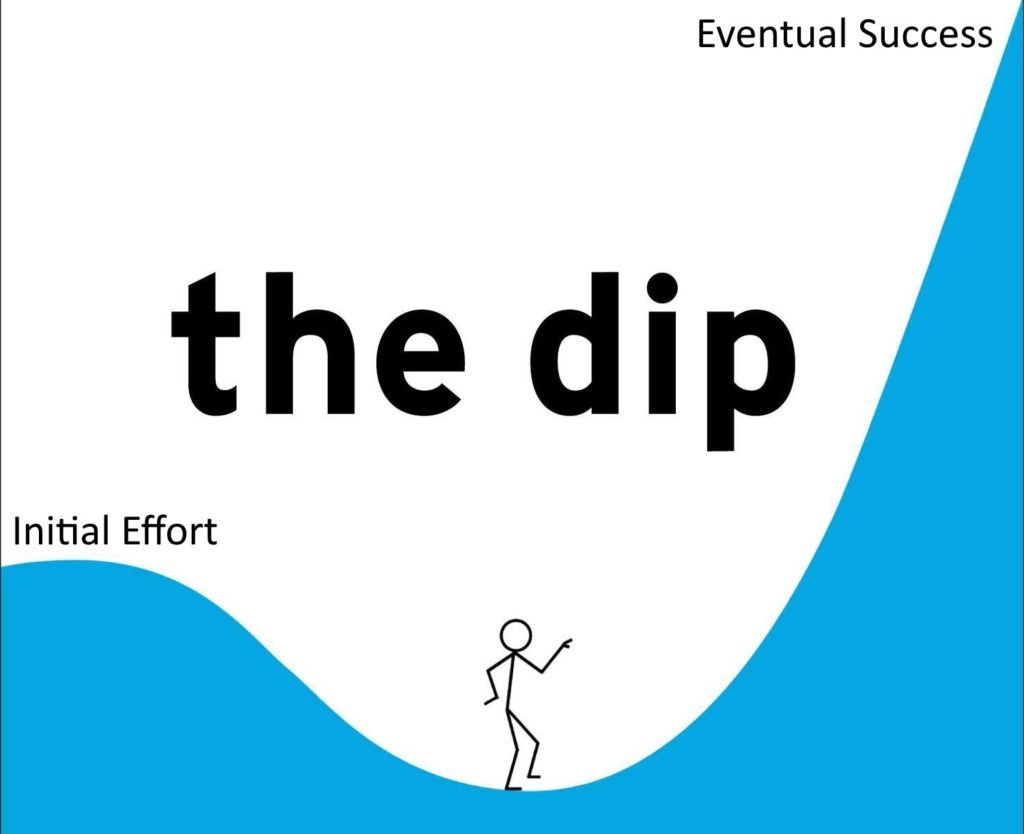 The Dip Seth Godin Explained