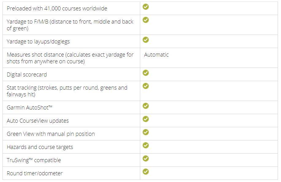 Garmin Forerunner 945 Golf Features