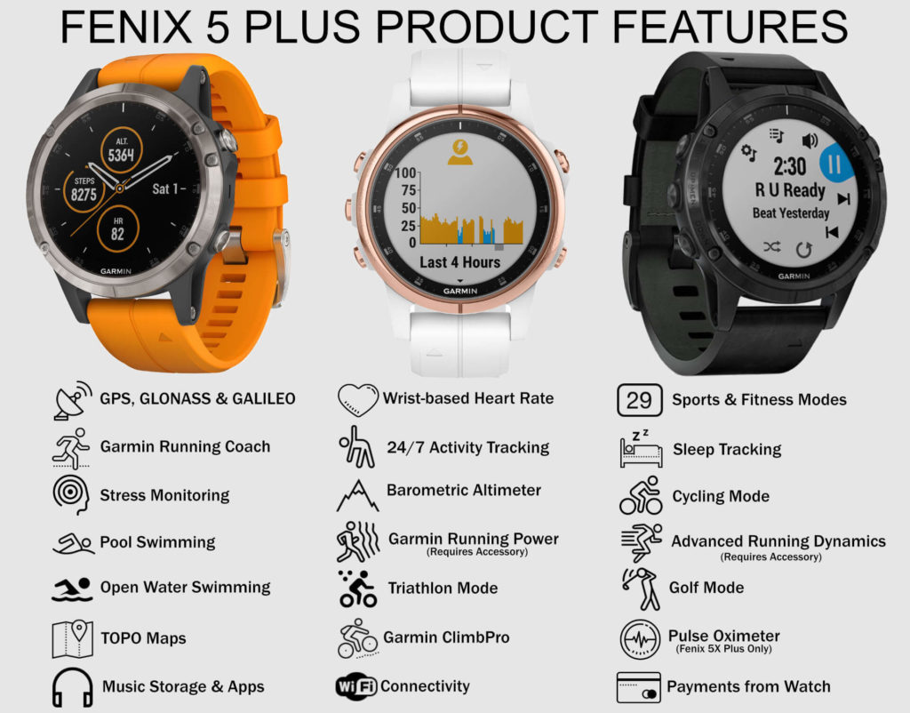 Garmin Fenix 5 Plus Product Features