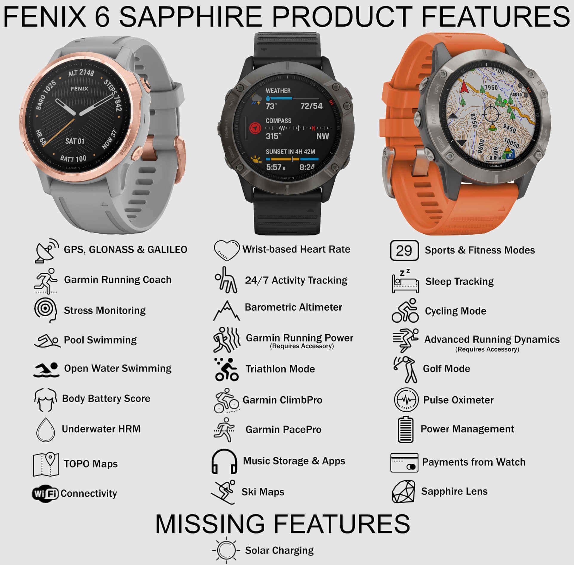 Fenix 6 Sapphire Comparison Chart
